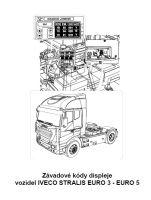 Kódy závad displeje Iveco Stralis E3 - E5 (PDF)