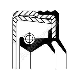 Gufero náboje Iveco Eurocargo - 150x170x14