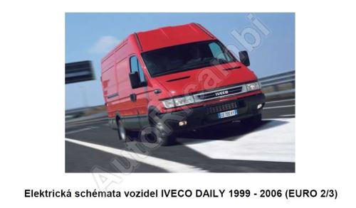 Elektrická schémata Iveco Daily 1999 - 2006 E2/3 (PDF)