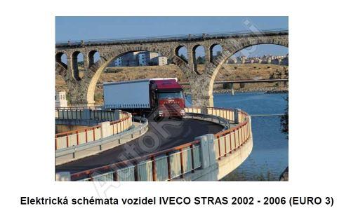 Elektrická schémata Iveco Stralis E3 (PDF)