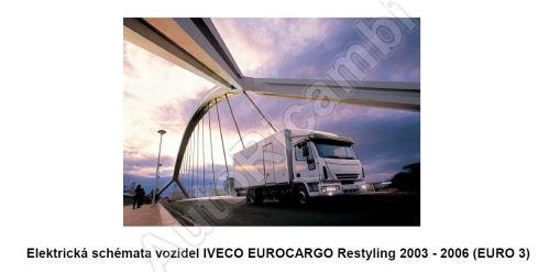Elektrická schémata Iveco Eurocargo Restyling E3 (PDF)