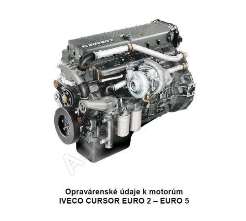 Údaje k motorům Iveco Cursor E2 - E5 (PDF)