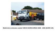 Elektrická schémata Iveco EuroCargo E4/5 (PDF)