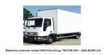 Elektrická schémata Iveco EuroCargo Tector E2/3 (PDF)