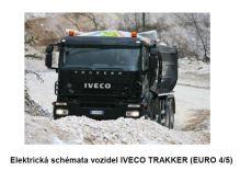 Elektrická schémata Iveco Trakker E4/5 (PDF)