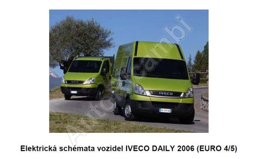 Elektrická schémata Iveco Daily 2006 E4/5  (PDF)